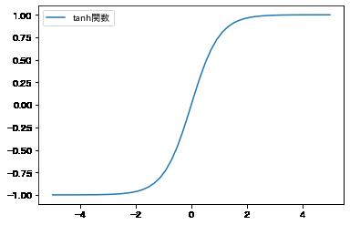 tanh関数